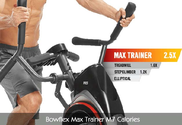 Bowflex Max Trainer M7 Calories