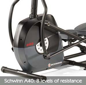 Schwinn A40 Resistance