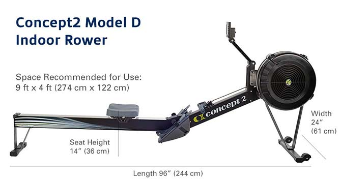 Concept2 D - Dimension