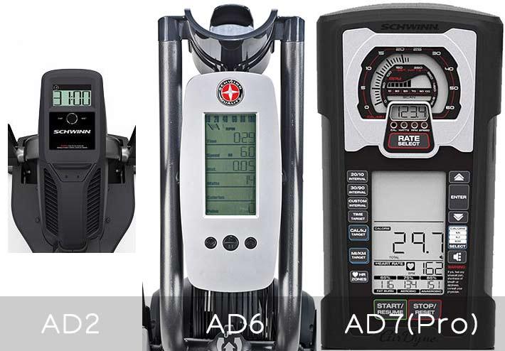 Schwinn Airdyne Display AD2 vs AD6 vs AD7 vs Pro