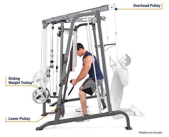 Marcy Smith Machine main features