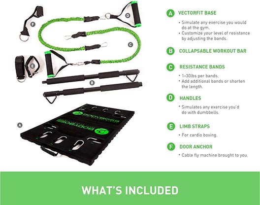 BodyBoss Home Gym Features
