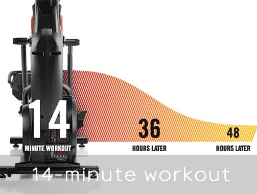 Bowflex 14-minute steady state workout
