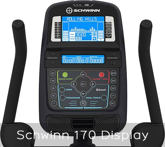 Schwinn 170 Heart rate zones