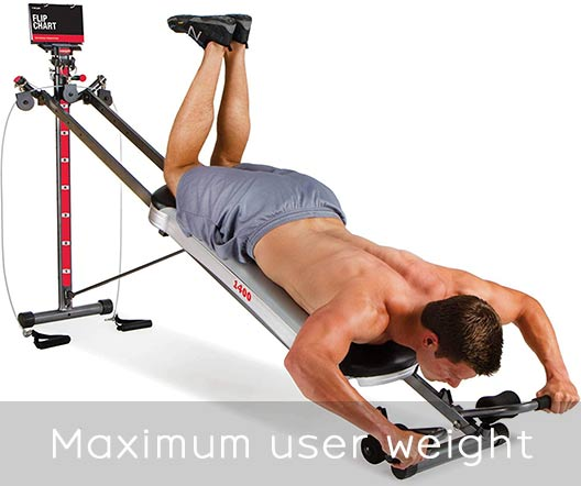 Total Gym 1400 Maximum user weight