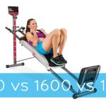 Total Gym 1400 vs 1600 vs 1900