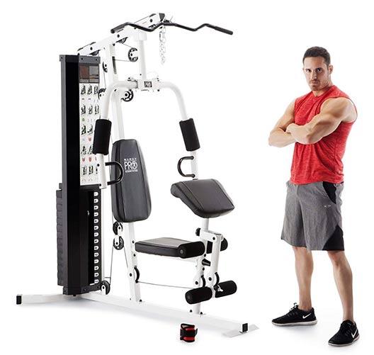 Gym Equipment Names - Home gyms