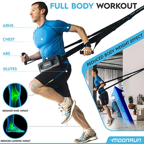 MoonRun CONNECT full body workout