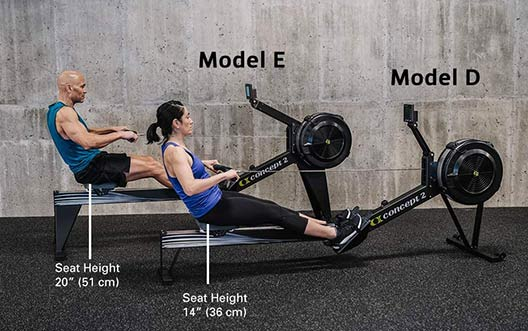 difference between concept 2 d and e